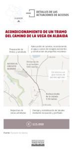 La Diputación firmará convenios con los ayuntamientos de La Font de la Figuera, Albaida, Ontinyent, Atzeneta d'Albaida, Guadassèquies y Chella.