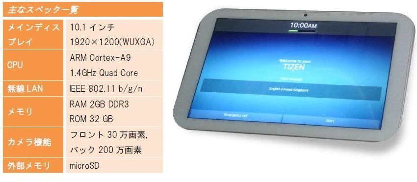 Systena_Tablet_Tizen_OS
