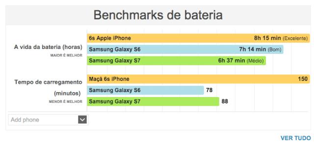 autonomia Galaxy S&