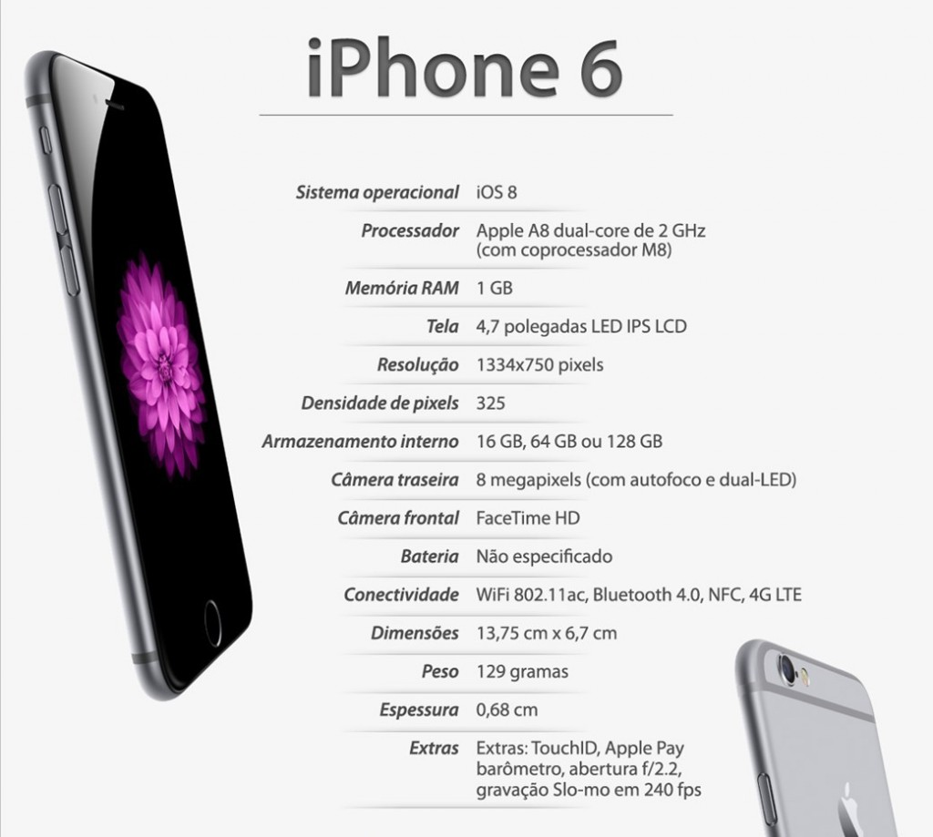 iphone6_especificacoes