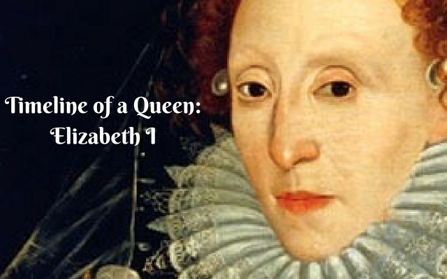 TIMELINE OF A QUEEN- ELIZABETH I