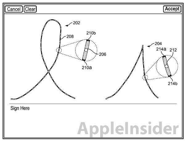 Nuevas patentes registradas para un futuro iPhone 6