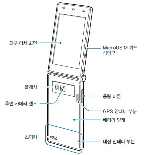 Samsung Galaxy Folder, posible nuevo modelo con diseño de