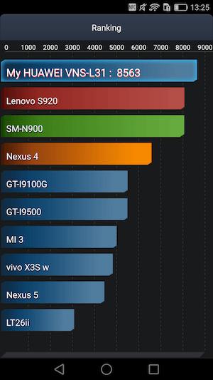 Antutu Huawei™ P9 Lite