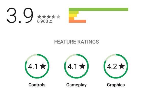 Google Play votaciones juegos