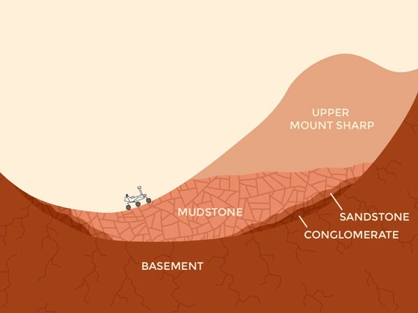 mapa_marte_curiosity