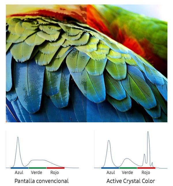 samsung active crystal color
