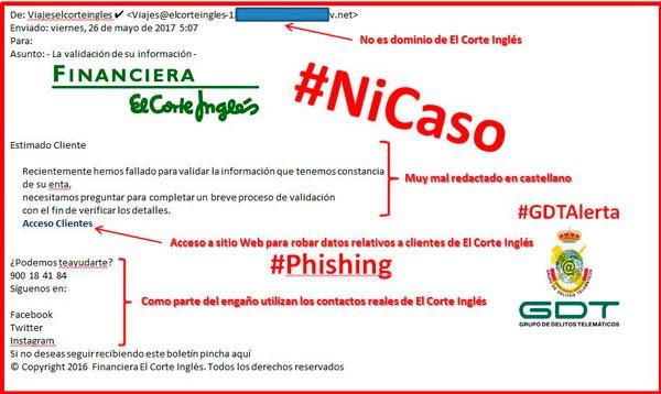 La Guardia Civil alerta de un fraude por correo electrónico de El Corte Inglés