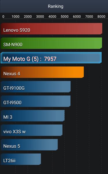 Motorola Motocicleta G5, lo hemos demostrado