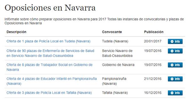 oposiciones provincias