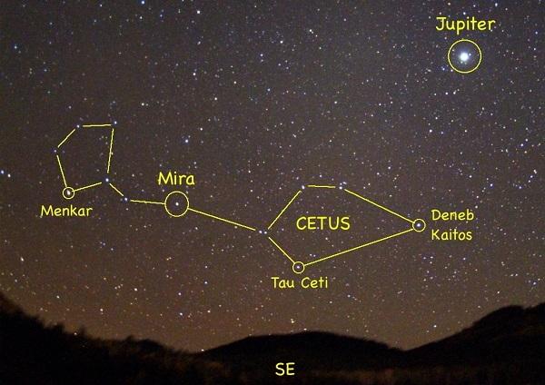 estrella con 04 planetas