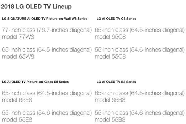 nueva gama de televisores LG para 2018 OLED 2018
