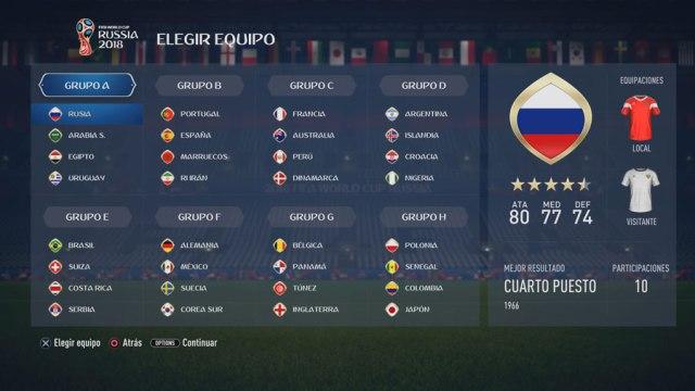 Cómo descargar y jugar al Mundial de Rusia(país) en FIFA 18 grupos