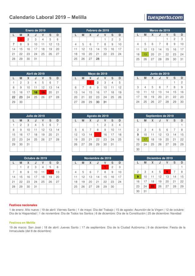melilla calendario laboral 2019