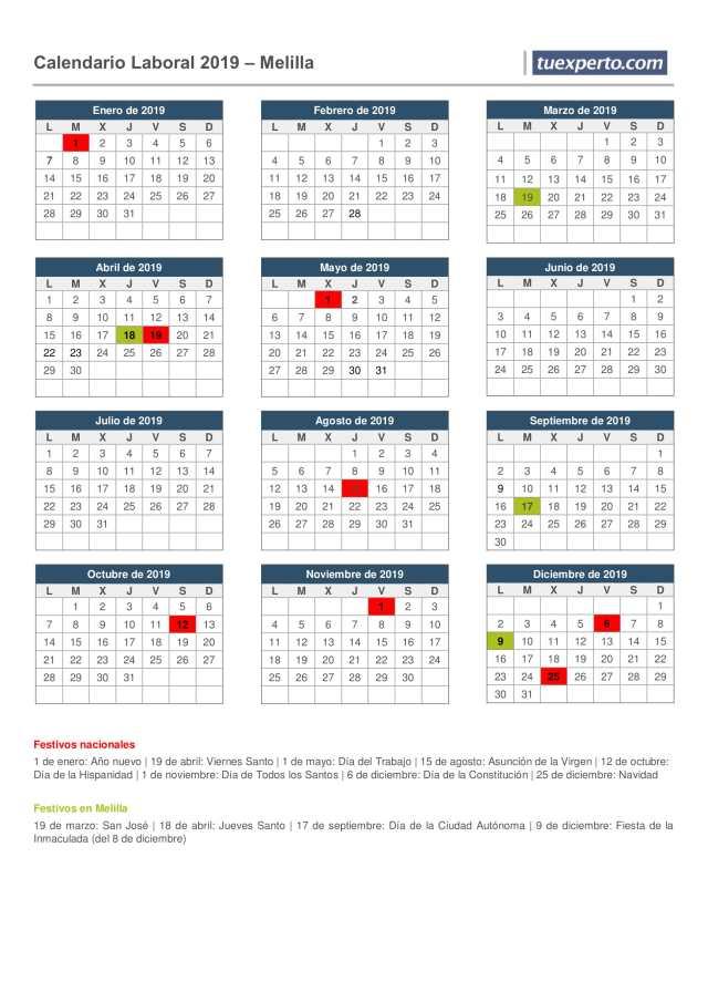 melilla calendario laboral 2019