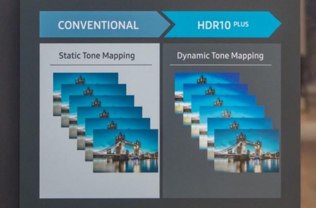 Te comentamos para qué sirve HDR10+ y sus desemejanzas con HDR10