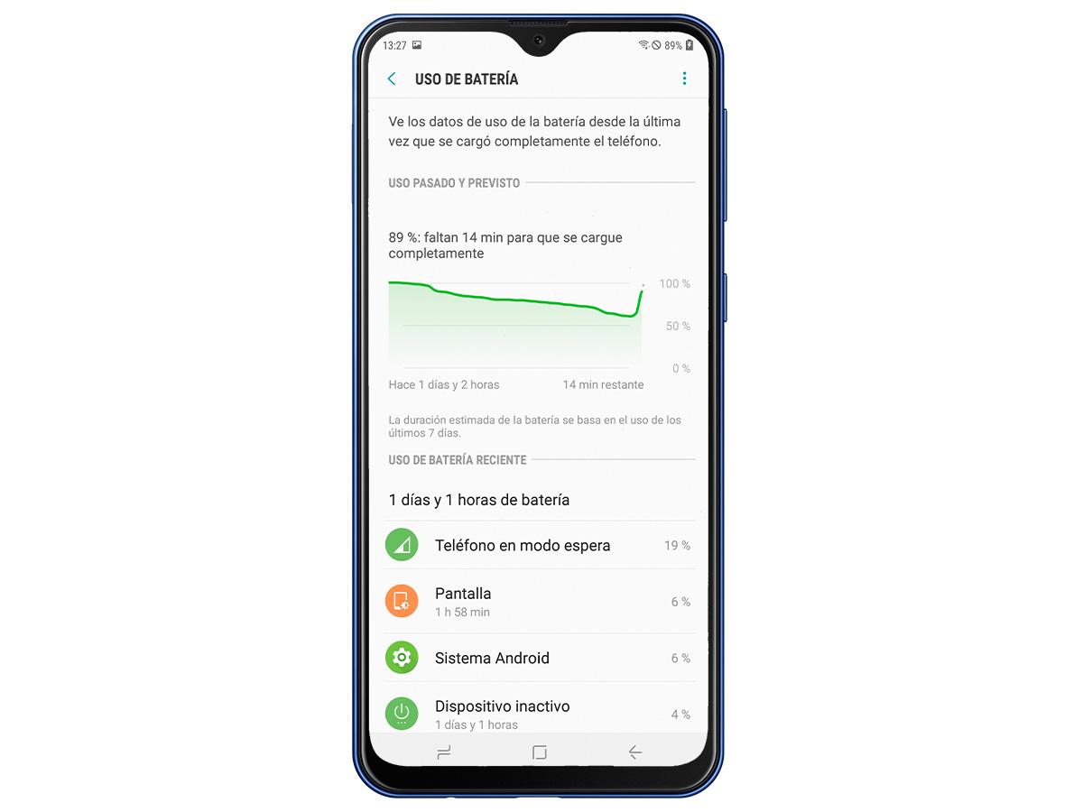Samsung Galaxy M20, análisis con características, prueba y