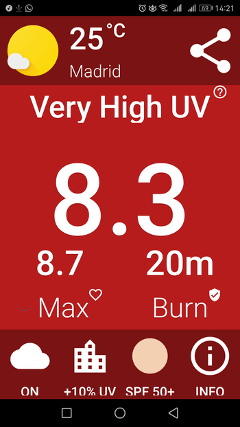 uv index widget radiación