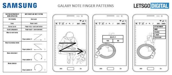 Así sería el nuevo S Pen del Samsung Galaxy Note 9