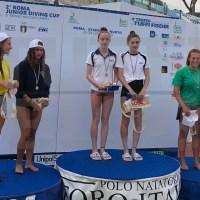 Roma Junior Diving Cup: i risultati della seconda giornata