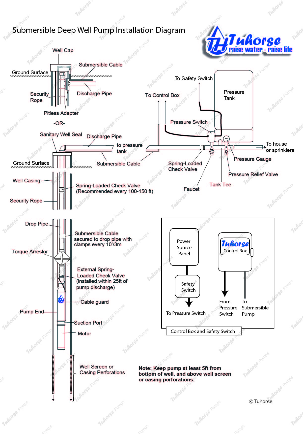 4 wire submersible well pump wiring diagram 2002 chevy truck radio installation