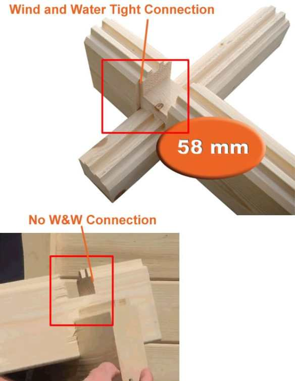 Wind and water tight connection on our walls logs. With a moisture content of 14% - 16% and good connections and good treatment it's rare you'll have a problem.