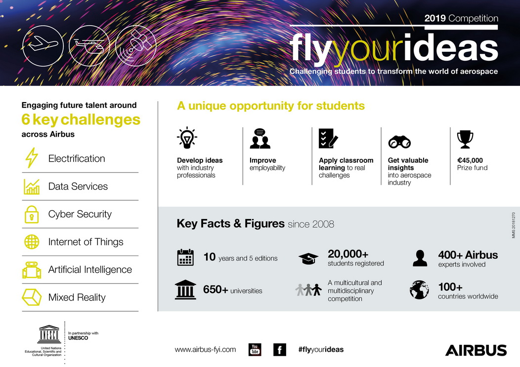 Infographic-Airbus-launches-sixth-Fly-Your-Ideas-competition-