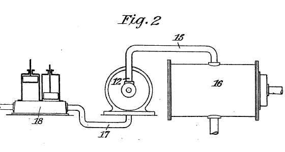 improved method for the production of a vacuum patent