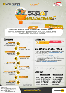 Poster Sobat Competition 2019