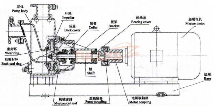 CWZ series marine horizontal self-priming centrifugal pump drawing