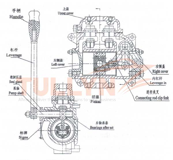CS Series Marine Fresh Water Hand Piston Pump Construction