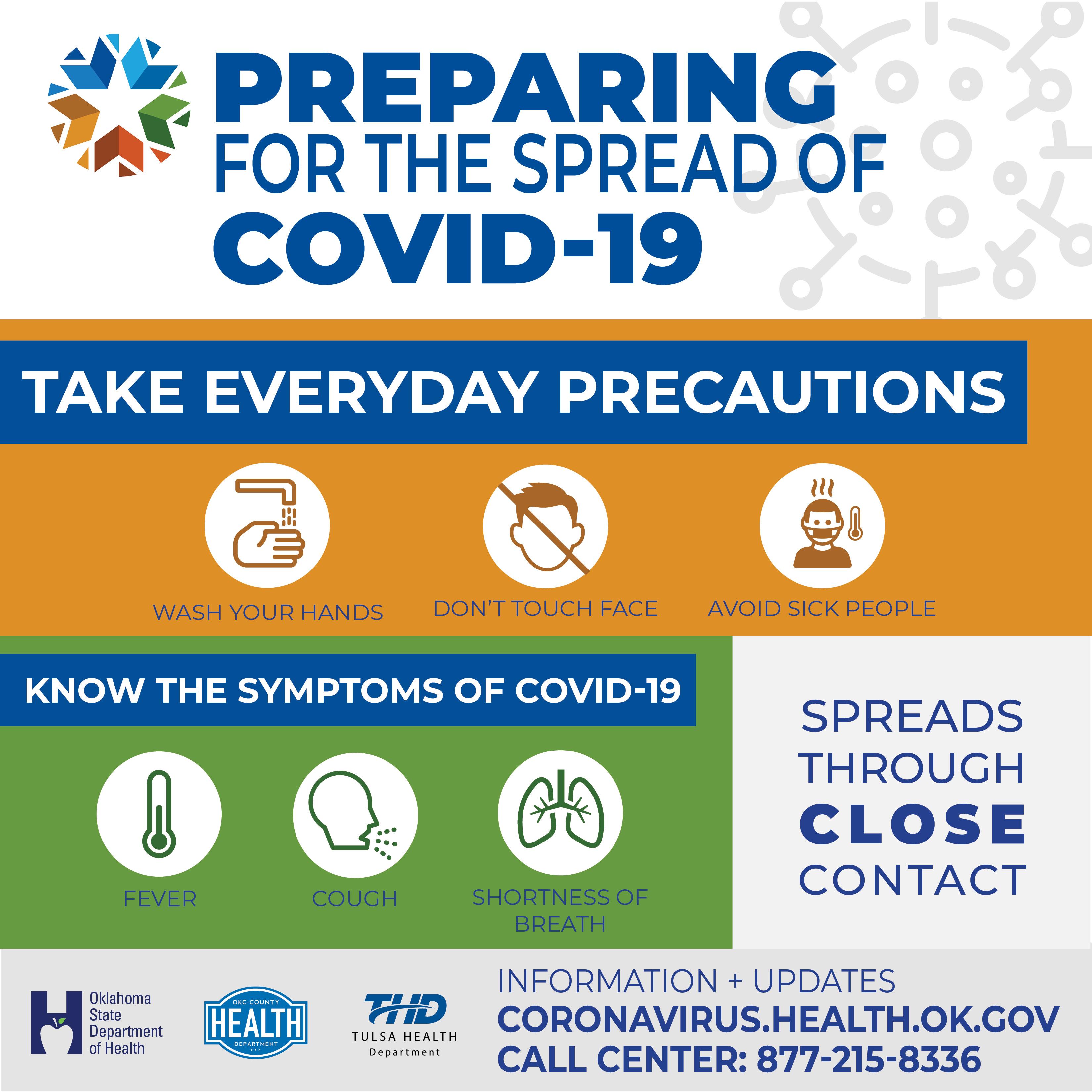 Coronavirus Disease 2019 (COVID-19) | Tulsa Health Department