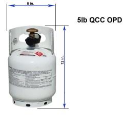 5 lb qcc opd  [ 900 x 900 Pixel ]