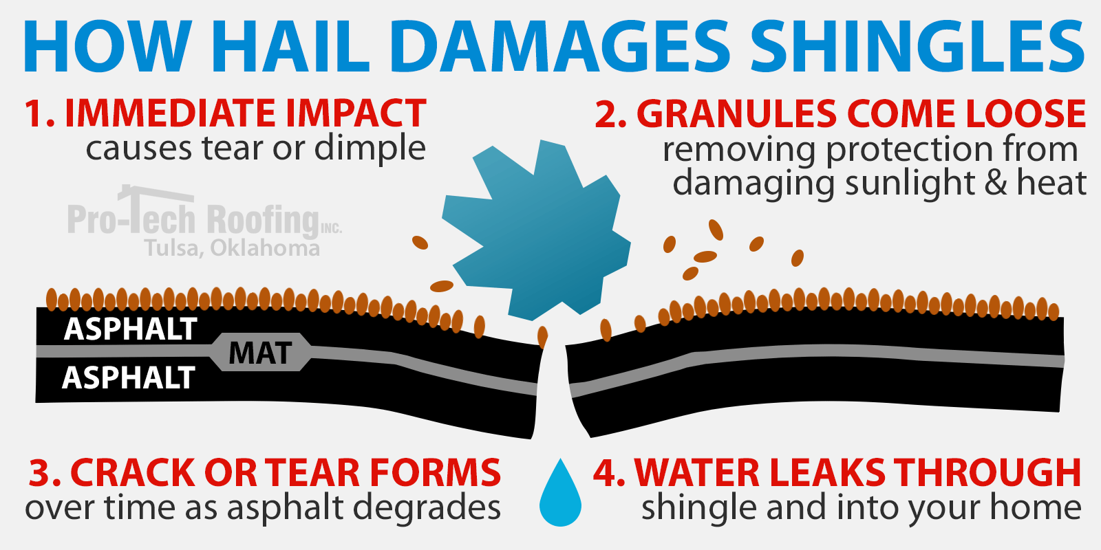 hight resolution of how hail damages shingles