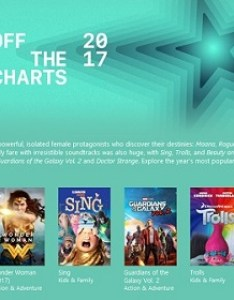 Itunes best movies also charts bestselling on store rh tuneskit
