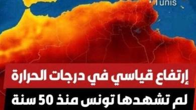 Photo of إرتفاع قياسي في درجات الحرارة غدا السبت يشمل عدة ولايات بالشمال و الجنوب لم تشهدها تونس منذ 50 سنة