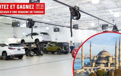 Sondage du meilleur Service après vente en Tunisie 2018