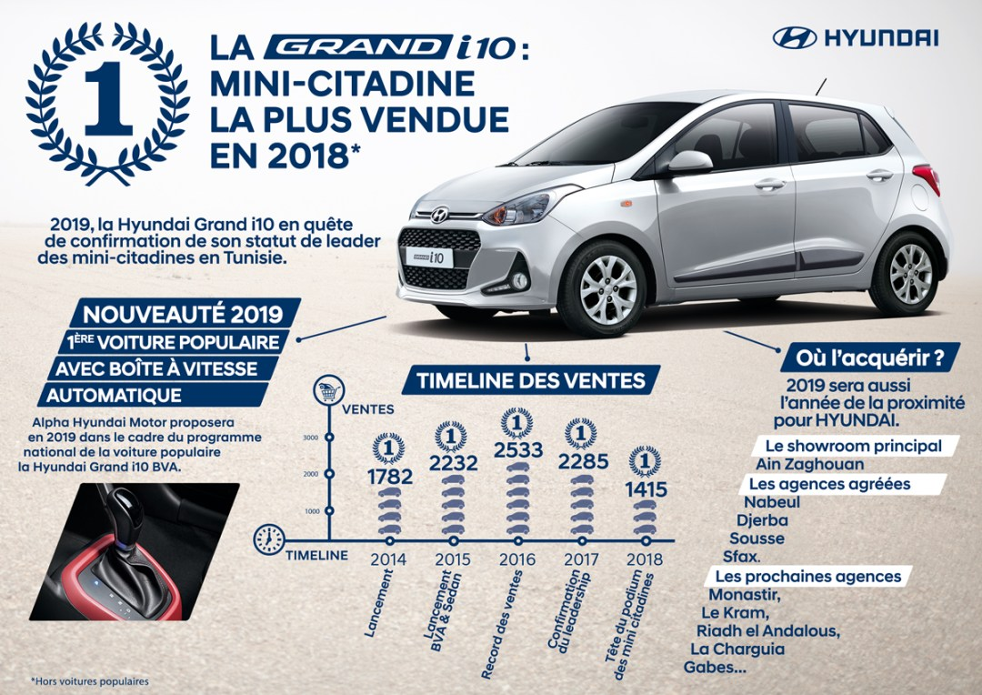 Hyundai-WRC-2019-tunisieauto (2)