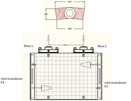 Lab comparison of steel vs synthetic FRC segments