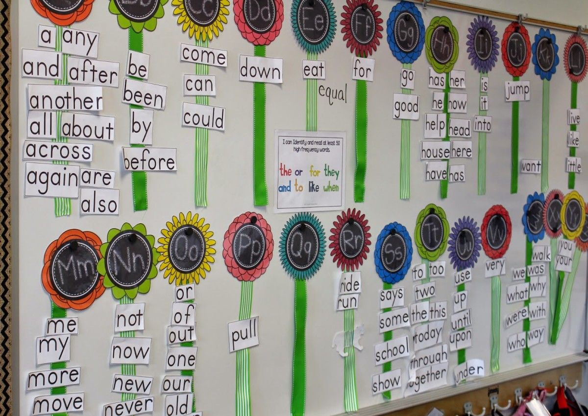 Teach Child How To Read Phonics Word Wall