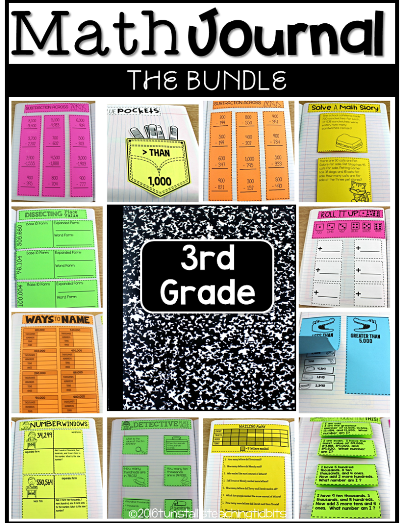 hight resolution of Math Journal Updates - Tunstall's Teaching Tidbits