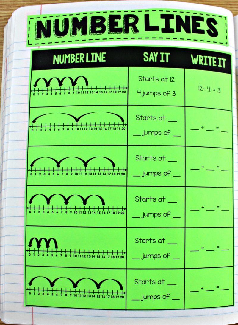 hight resolution of Third Grade Guided Math - Tunstall's Teaching Tidbits