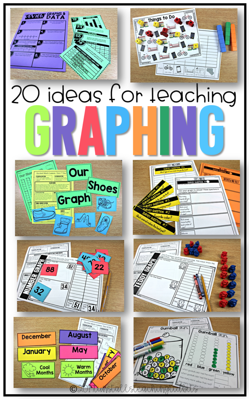 hight resolution of 20 Ways to Teach Graphing - Tunstall's Teaching Tidbits