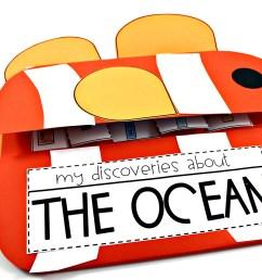 Ocean Science - Tunstall's Teaching Tidbits [ 1448 x 2172 Pixel ]