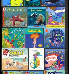 Ocean Science - Tunstall's Teaching Tidbits [ 1236 x 800 Pixel ]