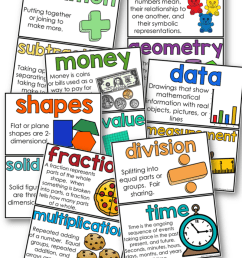 Teaching Students to Use Math Strategies - Tunstall's Teaching Tidbits [ 1036 x 800 Pixel ]