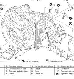 suzuki automatic transmission diagram simple wiring diagram rh 4 1 1 mara cujas de suzuki reno engine parts diagram original suzuki motorcycle parts [ 1124 x 713 Pixel ]