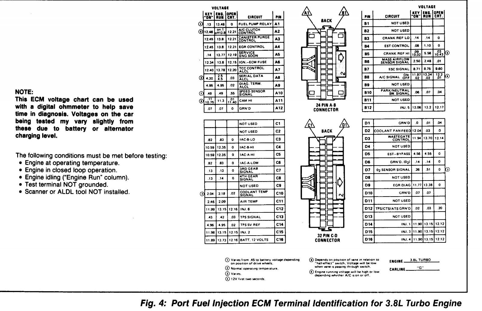 Buick Grand National Engine Wiring Diagram Buick