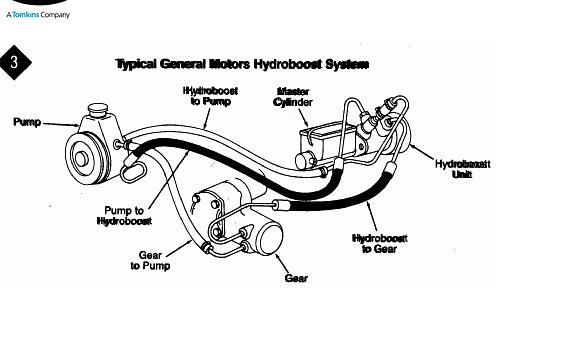 Hydroboost brake diagram for all you hotair people
