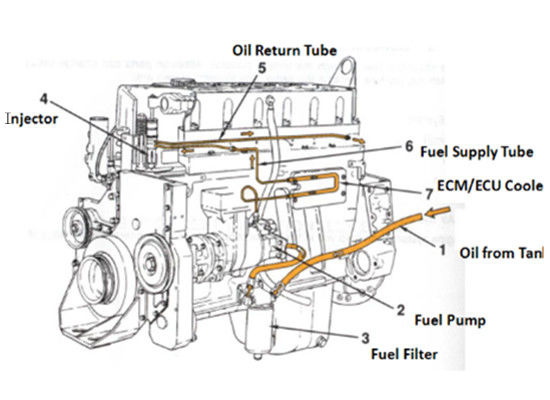 QSM11 Cummins Turbo Diesel Engine Assembly 272KW 10.8L 6